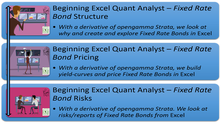 how to become a quant analyst